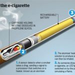 What is vaping, e-cigs, vape pens or e-cigarettes?